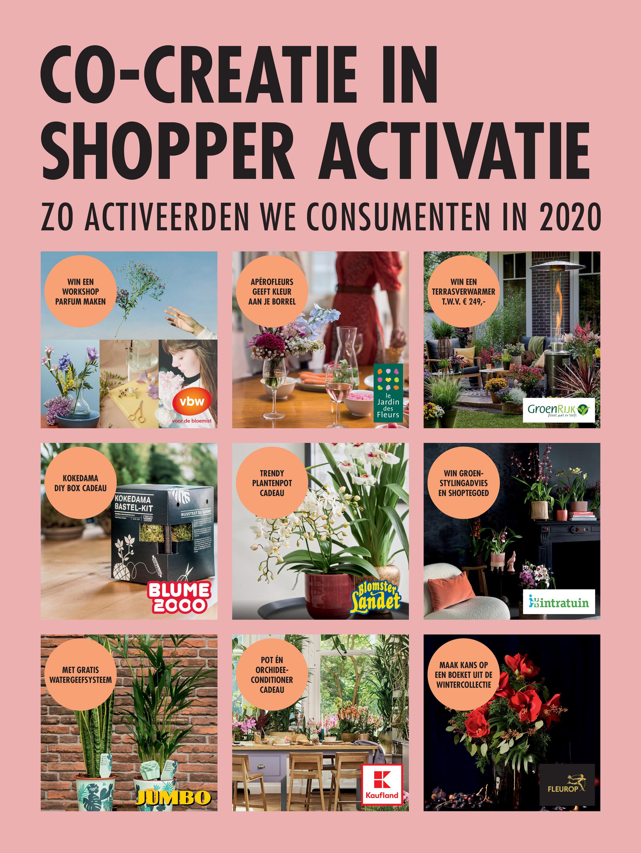 Shopper activaties: zo activeerden we consumenten in 2020